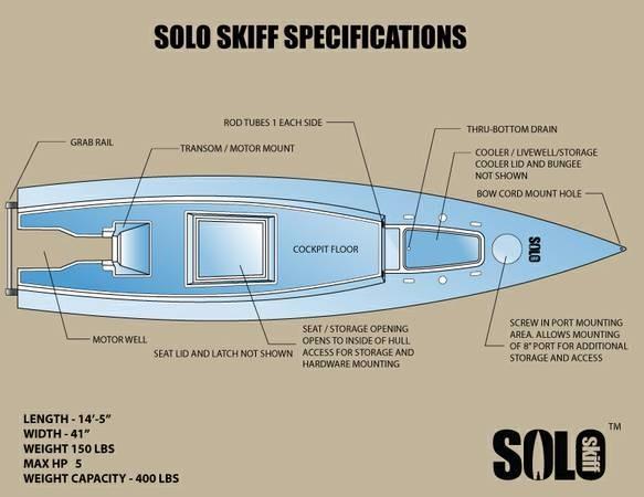 New Solo Skiff Boat For Sale