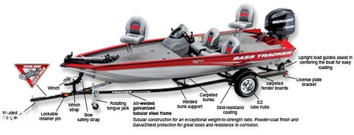2008 used tracker pro team 190 tx bass boat for sale