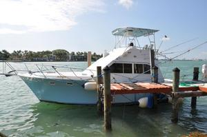 Used Egg Harbor Sports Fishing Boat For Sale
