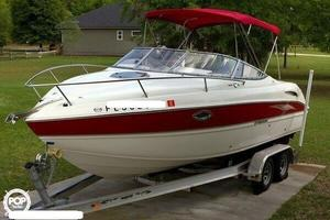 Used Stingray 250 CR Cruiser Boat For Sale