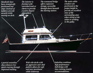 Used Sabreline 34 Downeast Fishing Boat For Sale